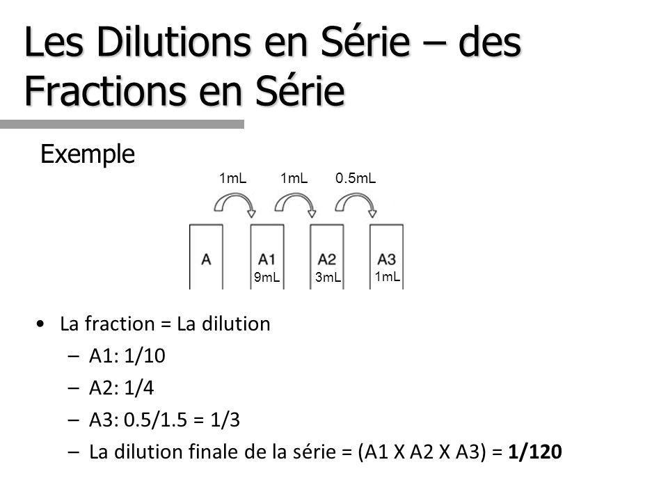 Les Dilutions en Série – des Fractions en Série The fraction = The dilution –A1: 1/10 –A2: 1/4 –A3: 0.5/1.5 = 1/3 –The final dilution of the series =