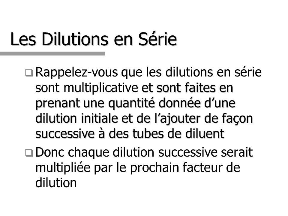 Les Dilutions en Série et sont faites en prenant une quantité donnée dune dilution initiale et de lajouter de façon successive à des tubes de diluent