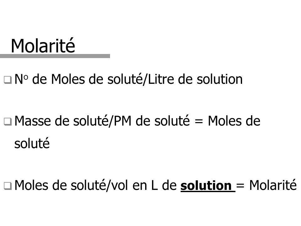 Molarité N o de Moles de soluté/Litre de solution Masse de soluté/PM de soluté = Moles de soluté Moles de soluté/vol en L de solution = Molarité
