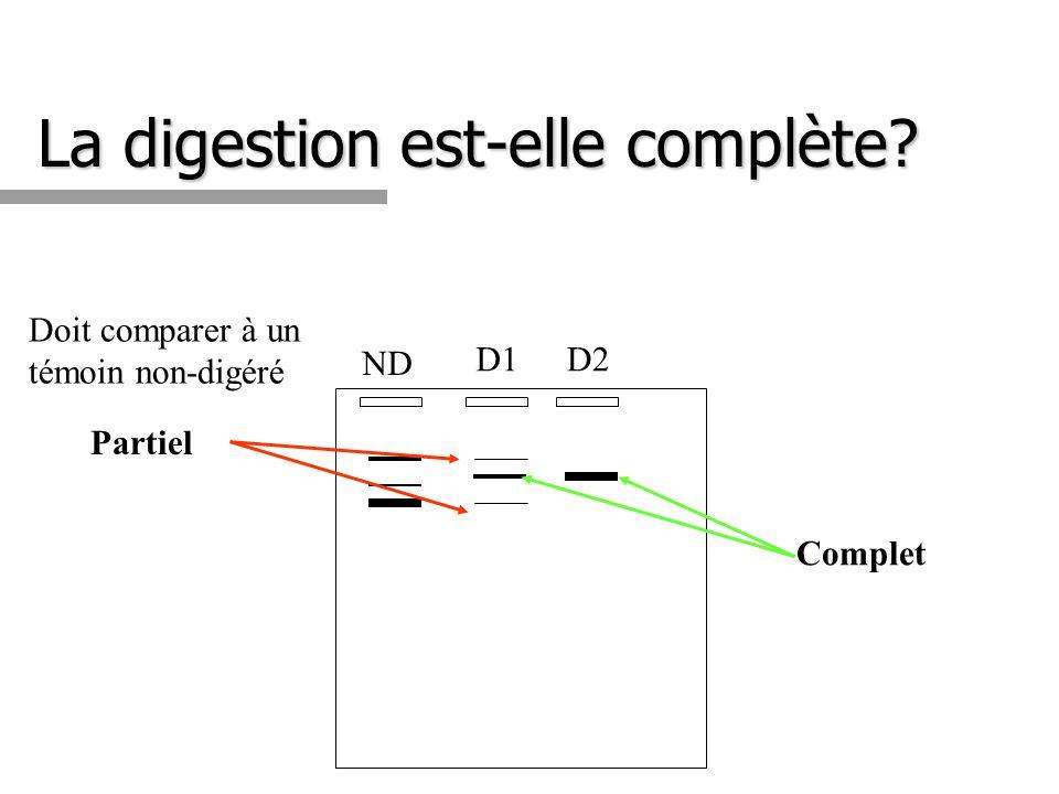 La digestion est-elle complète? ND D1D2 Doit comparer à un témoin non-digéré Partiel Complet