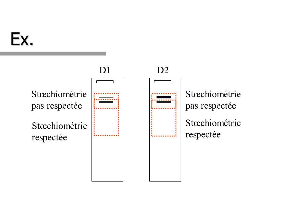Ex. D1 Stœchiométrie pas respectée Stœchiométrie respectée D2 Stœchiométrie pas respectée Stœchiométrie respectée
