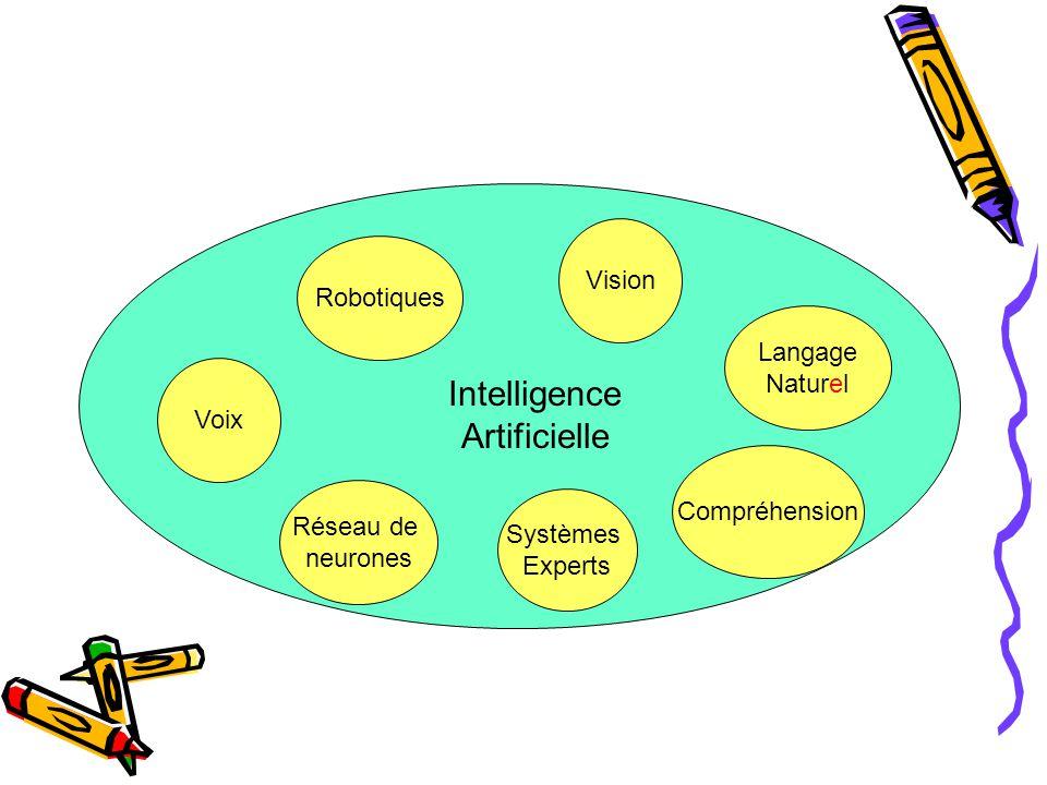 Intelligence Artificielle Robotiques Voix Réseau de neurones Vision Langage Naturel Compréhension Systèmes Experts