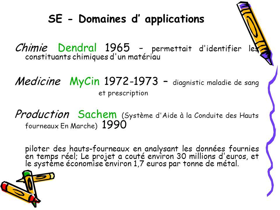 SE - Domaines d applications Chimie Dendral 1965 - permettait d identifier les constituants chimiques d un matériau Medicine MyCin 1972-1973 – diagnistic maladie de sang et prescription Production Sachem (Système d Aide à la Conduite des Hauts fourneaux En Marche) 1990 piloter des hauts-fourneaux en analysant les données fournies en temps réel; Le projet a couté environ 30 millions d euros, et le système économise environ 1,7 euros par tonne de métal.