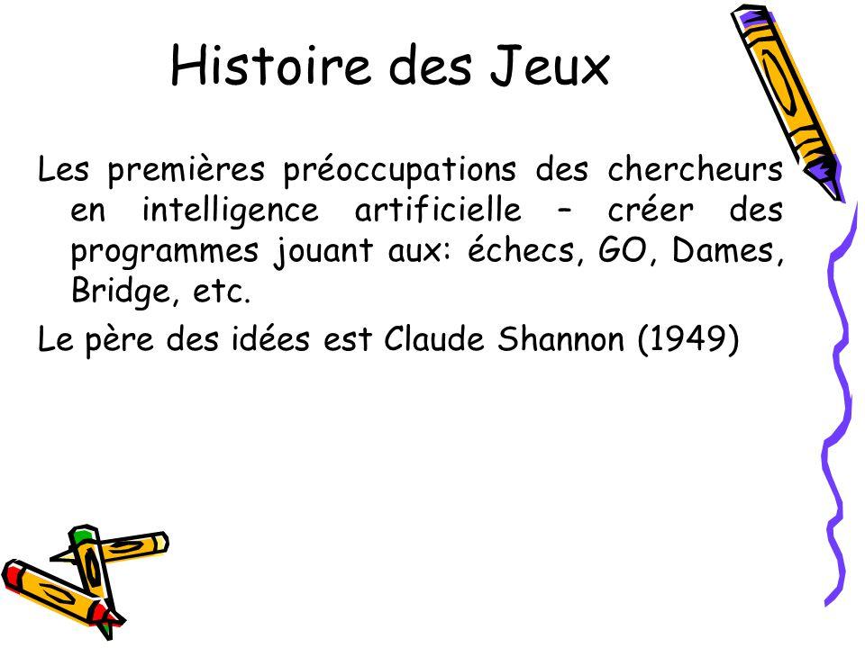 Histoire des Jeux Les premières préoccupations des chercheurs en intelligence artificielle – créer des programmes jouant aux: échecs, GO, Dames, Bridge, etc.