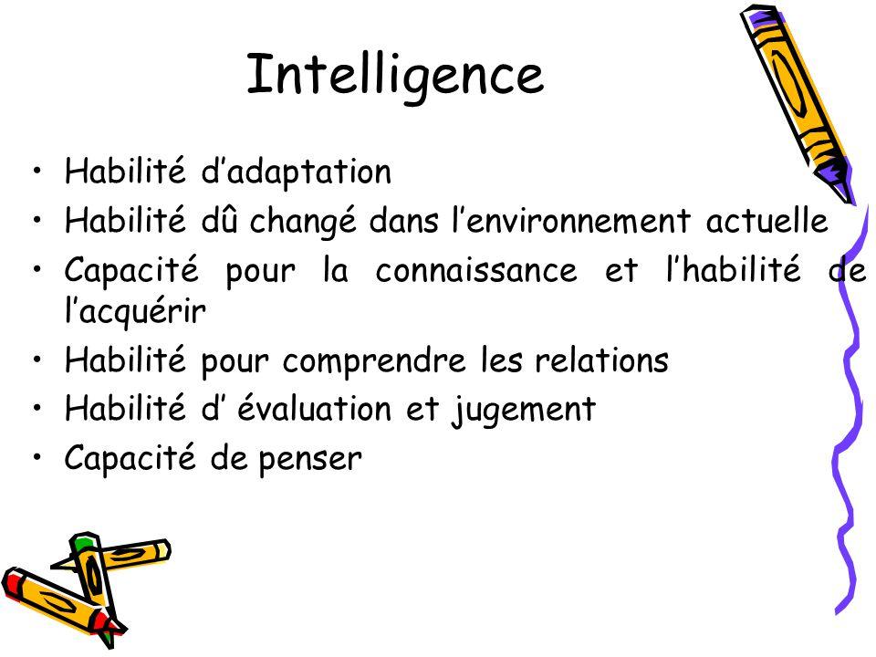Intelligence Habilité dadaptation Habilité dû changé dans lenvironnement actuelle Capacité pour la connaissance et lhabilité de lacquérir Habilité pour comprendre les relations Habilité d évaluation et jugement Capacité de penser