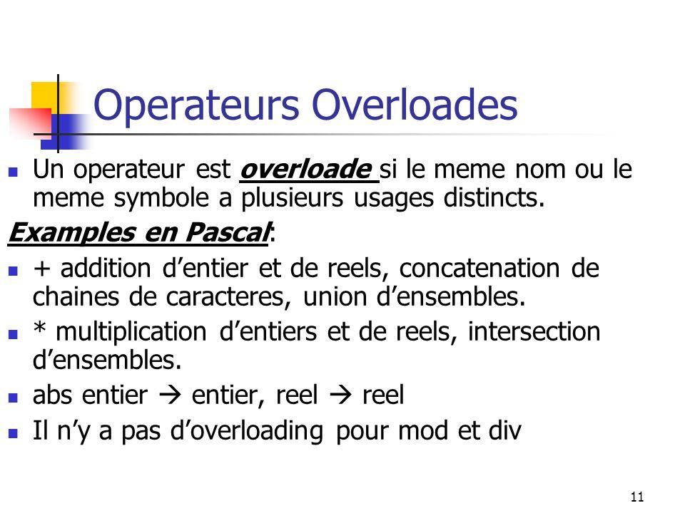 11 Operateurs Overloades Un operateur est overloade si le meme nom ou le meme symbole a plusieurs usages distincts. Examples en Pascal: + addition den