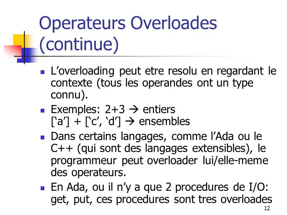 12 Operateurs Overloades (continue) Loverloading peut etre resolu en regardant le contexte (tous les operandes ont un type connu). Exemples: 2+3 entie