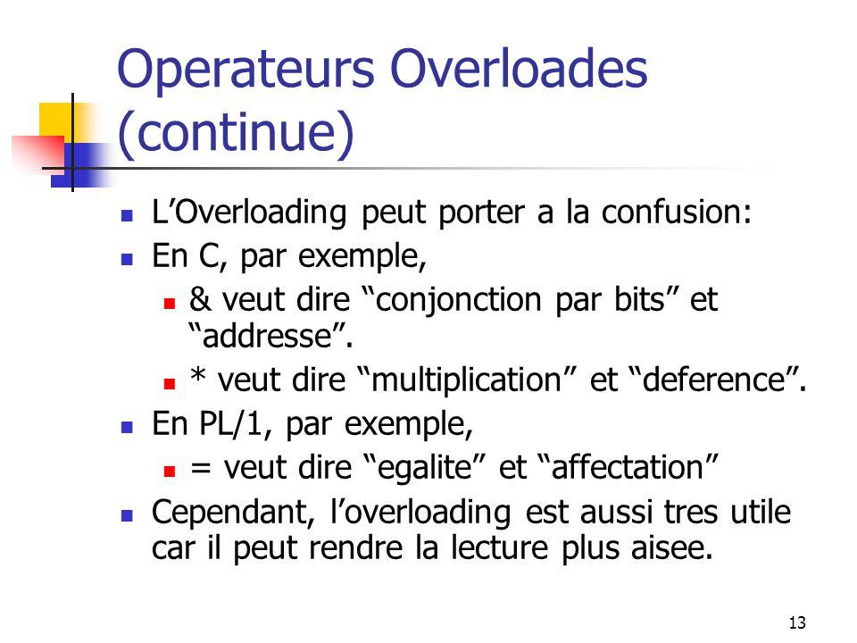 13 Operateurs Overloades (continue) LOverloading peut porter a la confusion: En C, par exemple, & veut dire conjonction par bits et addresse. * veut d
