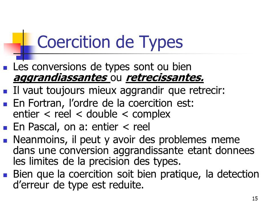 15 Coercition de Types Les conversions de types sont ou bien aggrandiassantes ou retrecissantes. Il vaut toujours mieux aggrandir que retrecir: En For