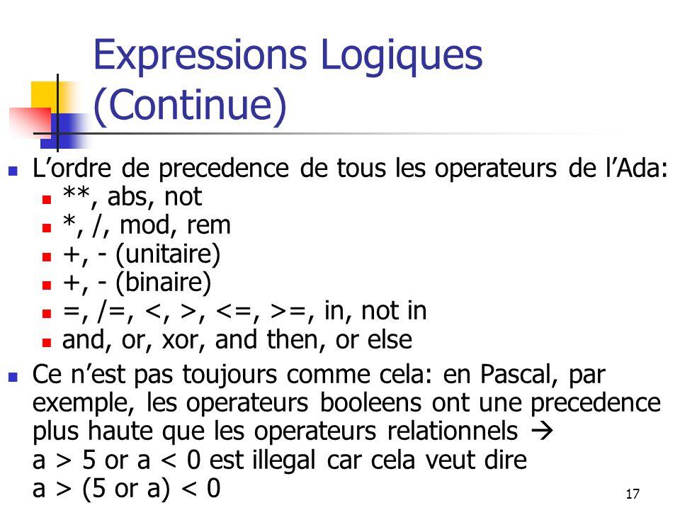 17 Expressions Logiques (Continue) Lordre de precedence de tous les operateurs de lAda: **, abs, not *, /, mod, rem +, - (unitaire) +, - (binaire) =,