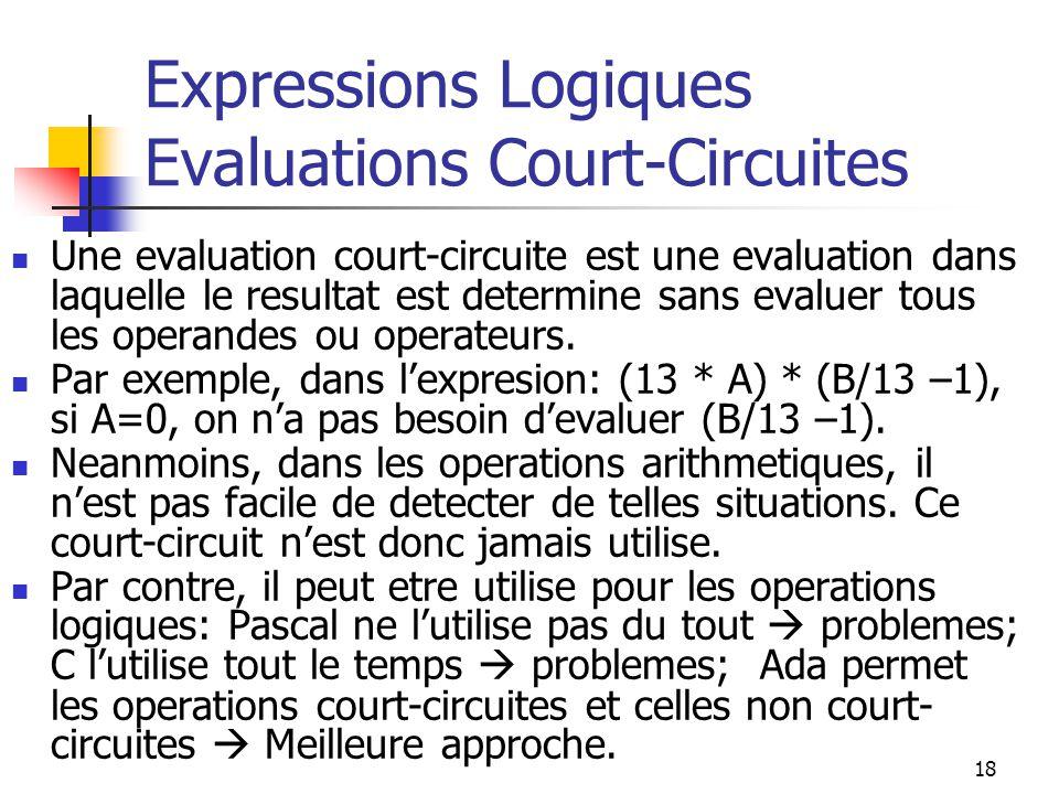 18 Expressions Logiques Evaluations Court-Circuites Une evaluation court-circuite est une evaluation dans laquelle le resultat est determine sans eval