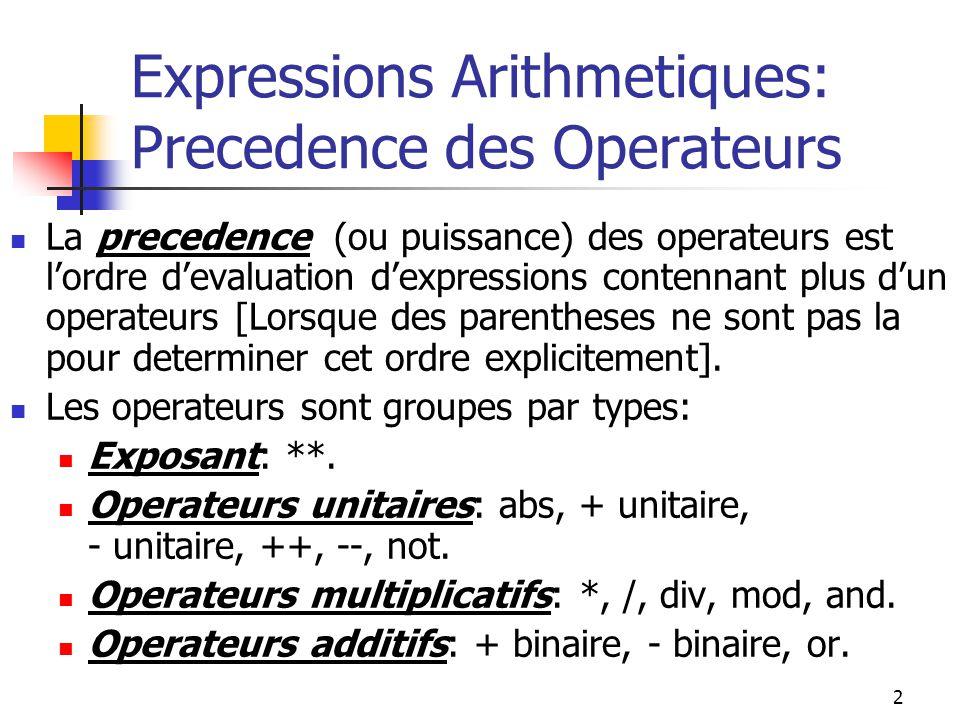 3 Ordre de Precedence dans Differents Langages Les regles de precedences peuvent etre differentes dun langage a lautre: Pascal: multiplicatifs > additifs C: unitaires > multiplicatifs > additifs Ada: exposants > multiplicatifs > unitaire +, - > additifs Fortran: ** > multiplicatifs > additifs APL: Tous les operateurs ont le meme niveau de precedence.