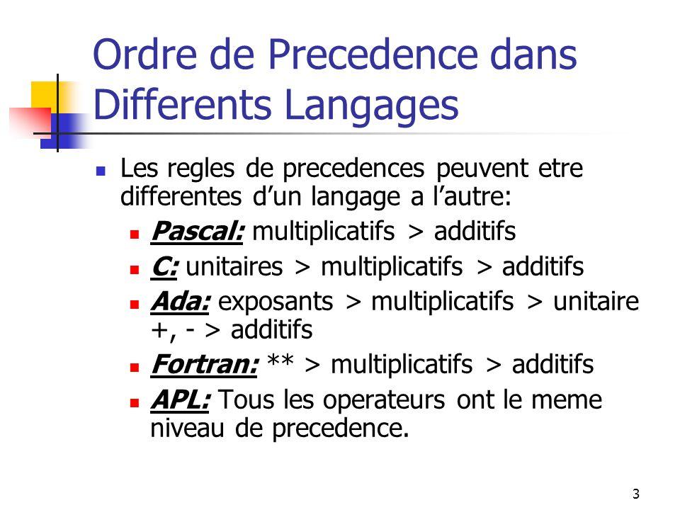3 Ordre de Precedence dans Differents Langages Les regles de precedences peuvent etre differentes dun langage a lautre: Pascal: multiplicatifs > addit