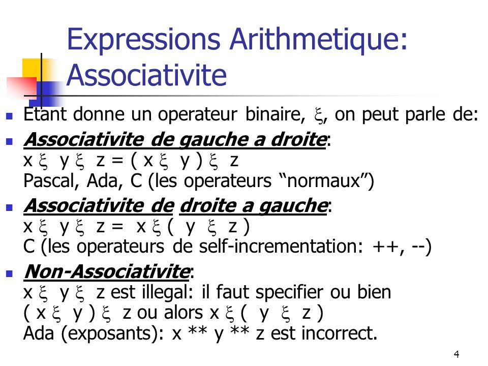 5 Expressions Arithmetique: Associativite (continue) Pas de Precedence, une regle dAssociativite: APL: toujours lassociativite de droite a gauche: x + y * z = x + ( y * z ) x * y + z = x * ( y + z ) Smalltalk: toujours lassociativite de gauche a droite x + y * z = ( x + y ) * z x * y + z = ( x * y ) + z