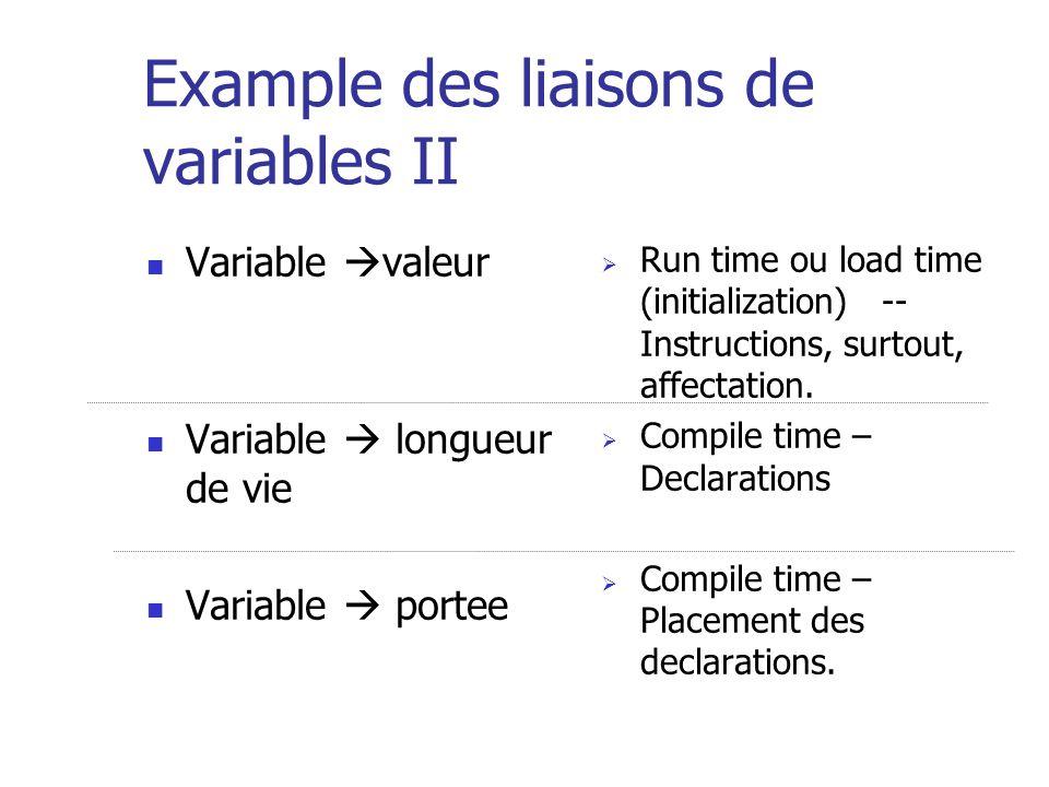 Example des liaisons de variables II Variable valeur Variable longueur de vie Variable portee Run time ou load time (initialization) -- Instructions, surtout, affectation.