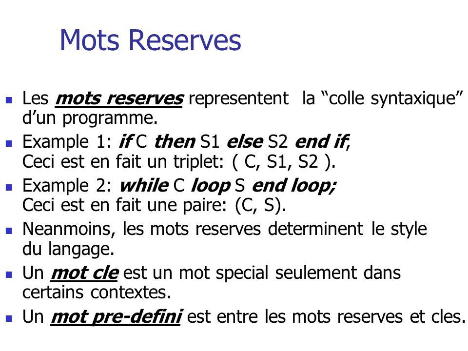 Mots Reserves Les mots reserves representent la colle syntaxique dun programme.