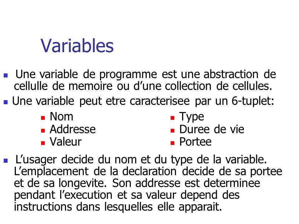Duree de Vie et Portee Dans la plupart des langages de programmation, le meme nom peut etre re-utilise dans des contextes different et peut representer des entites differentes.