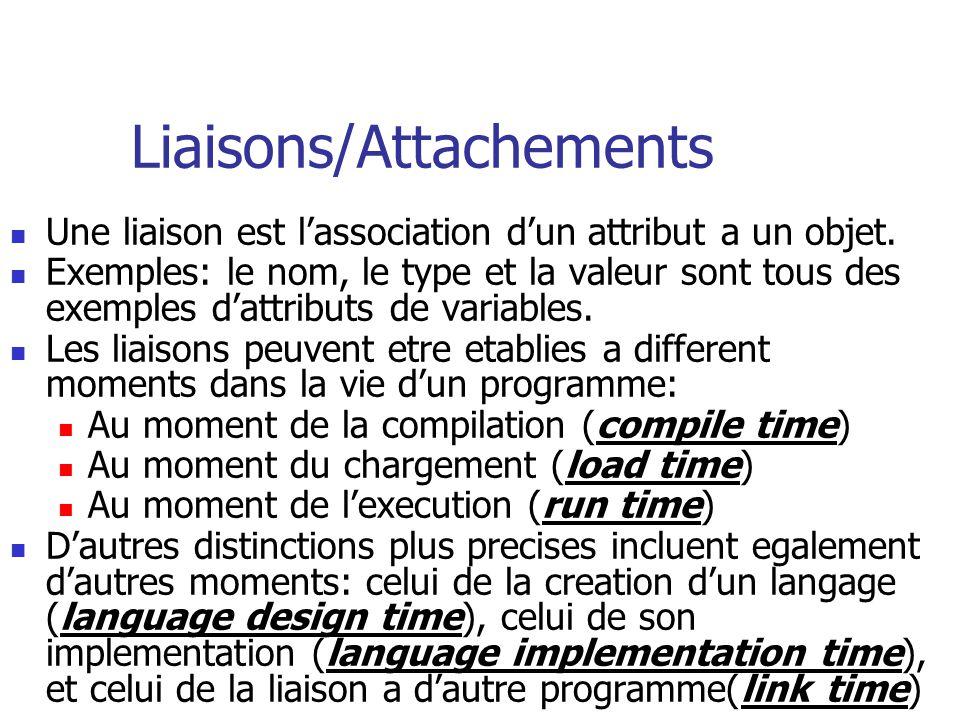 Liaison dattributs aux variables On dit quune liaison est statique si elle prend place avant lexecution du programme et reste inchangee pendant cette execution.