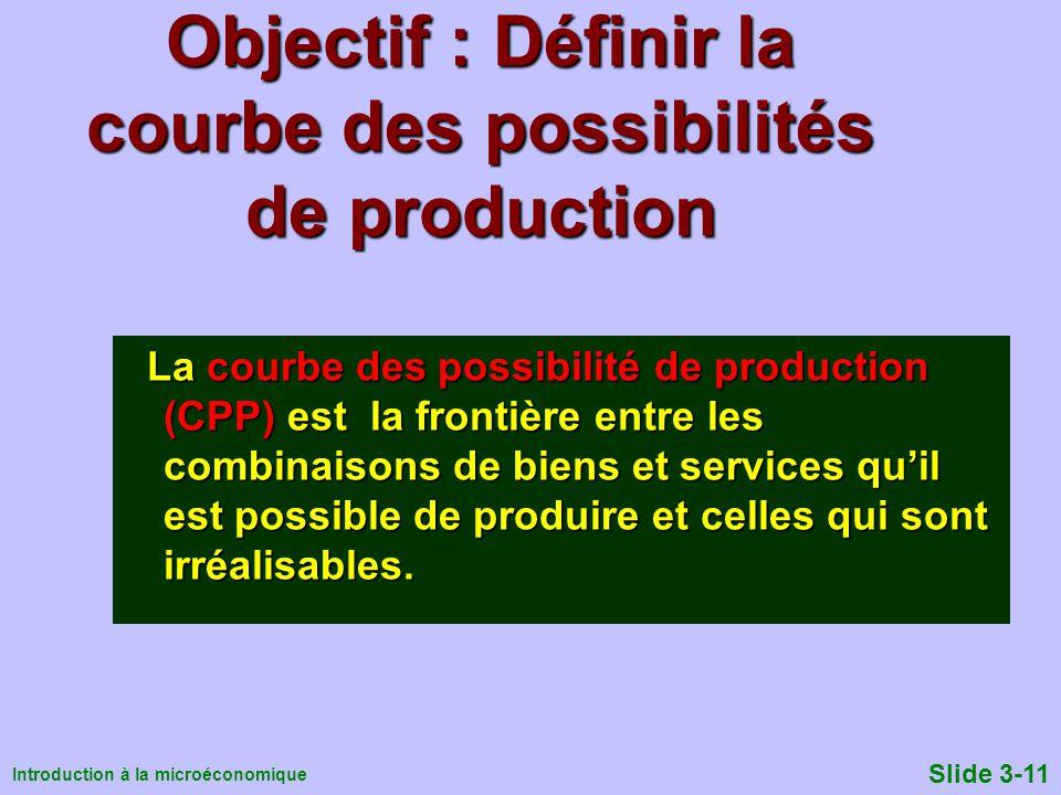 Introduction à la microéconomique Slide 3-11 Objectif : Définir la courbe des possibilités de production La courbe des possibilité de production (CPP)