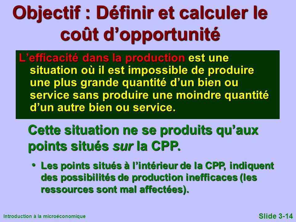 Introduction à la microéconomique Slide 3-14 Objectif : Définir et calculer le coût dopportunité Lefficacité dans la production est une situation où i