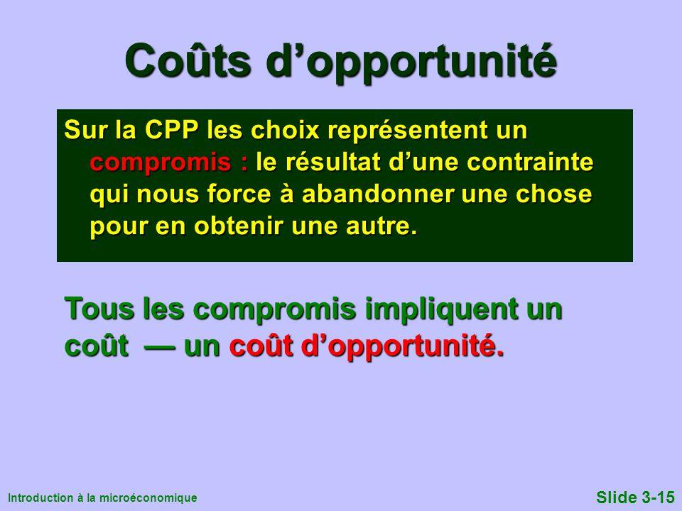 Introduction à la microéconomique Slide 3-15 Coûts dopportunité Sur la CPP les choix représentent un compromis : le résultat dune contrainte qui nous