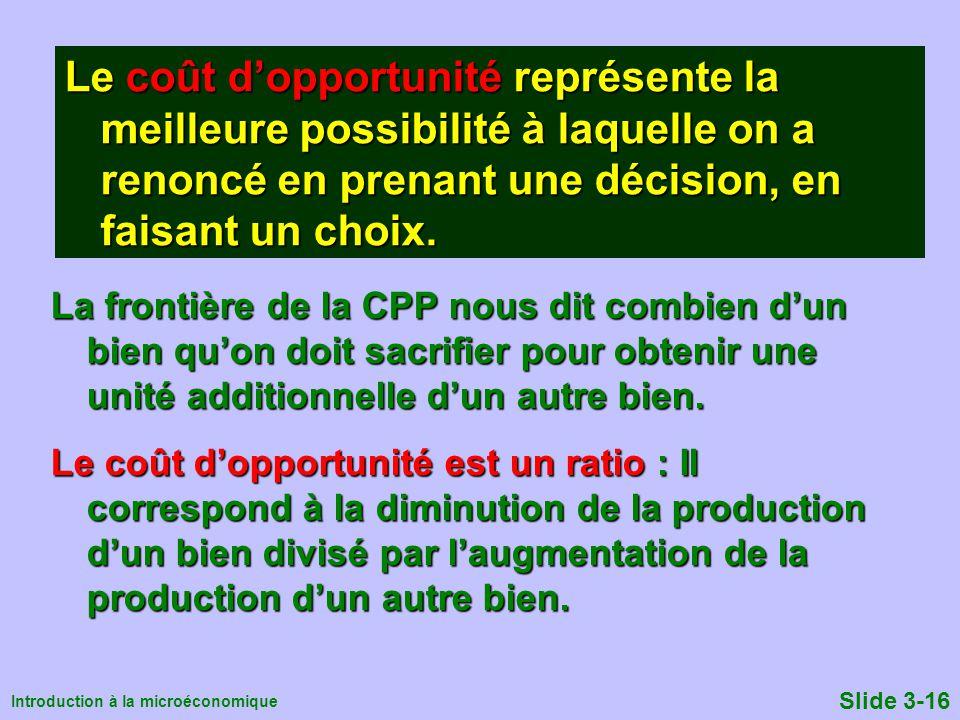 Introduction à la microéconomique Slide 3-16 Le coût dopportunité représente la meilleure possibilité à laquelle on a renoncé en prenant une décision,