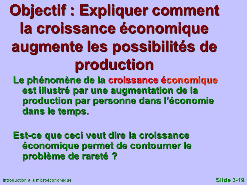 Introduction à la microéconomique Slide 3-19 Objectif : Expliquer comment la croissance économique augmente les possibilités de production Le phénomèn