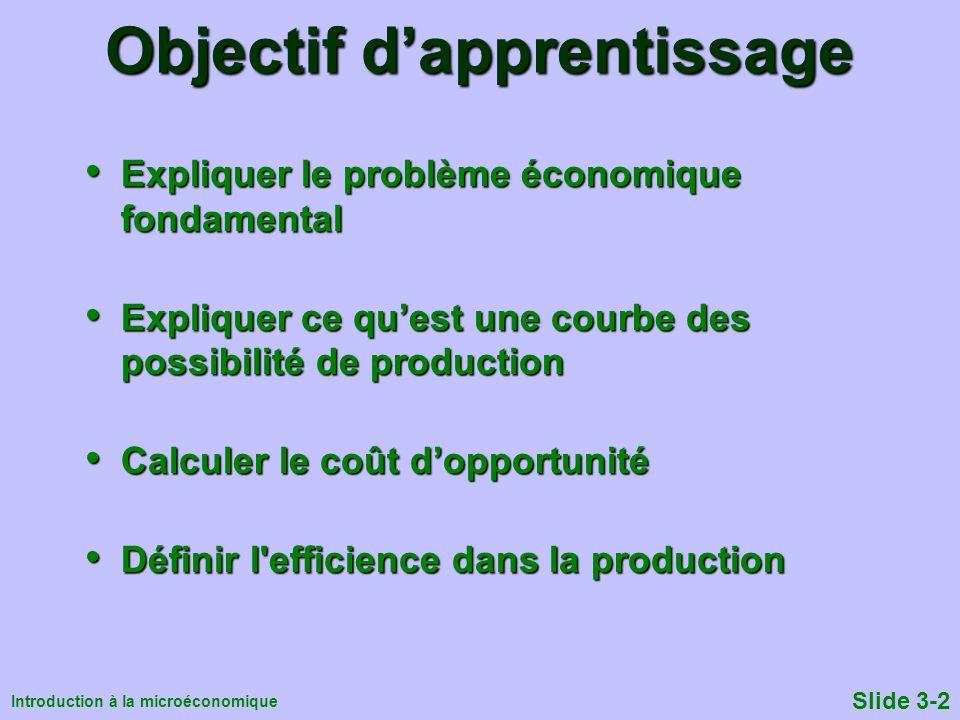 Introduction à la microéconomique Slide 3-2 Objectif dapprentissage Expliquer le problème économique fondamental Expliquer le problème économique fond