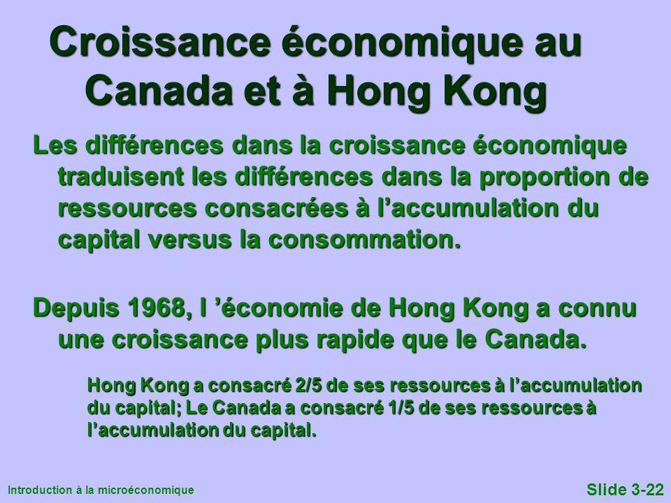 Introduction à la microéconomique Slide 3-22 Croissance économique au Canada et à Hong Kong Les différences dans la croissance économique traduisent l