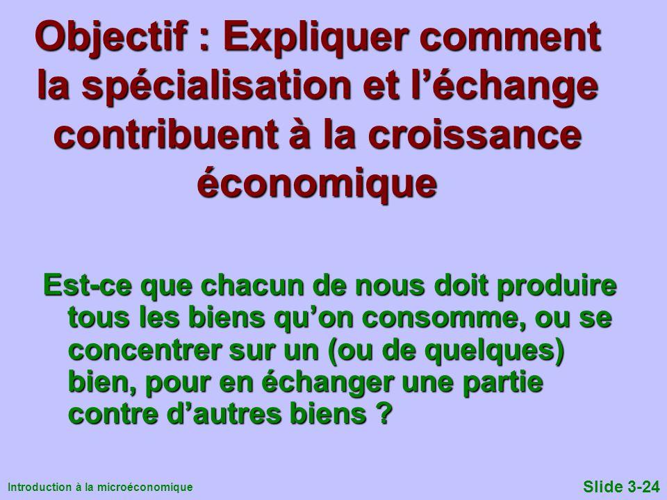 Introduction à la microéconomique Slide 3-24 Objectif : Expliquer comment la spécialisation et léchange contribuent à la croissance économique Est-ce