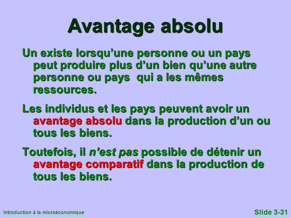 Introduction à la microéconomique Slide 3-31 Avantage absolu Un existe lorsquune personne ou un pays peut produire plus dun bien quune autre personne