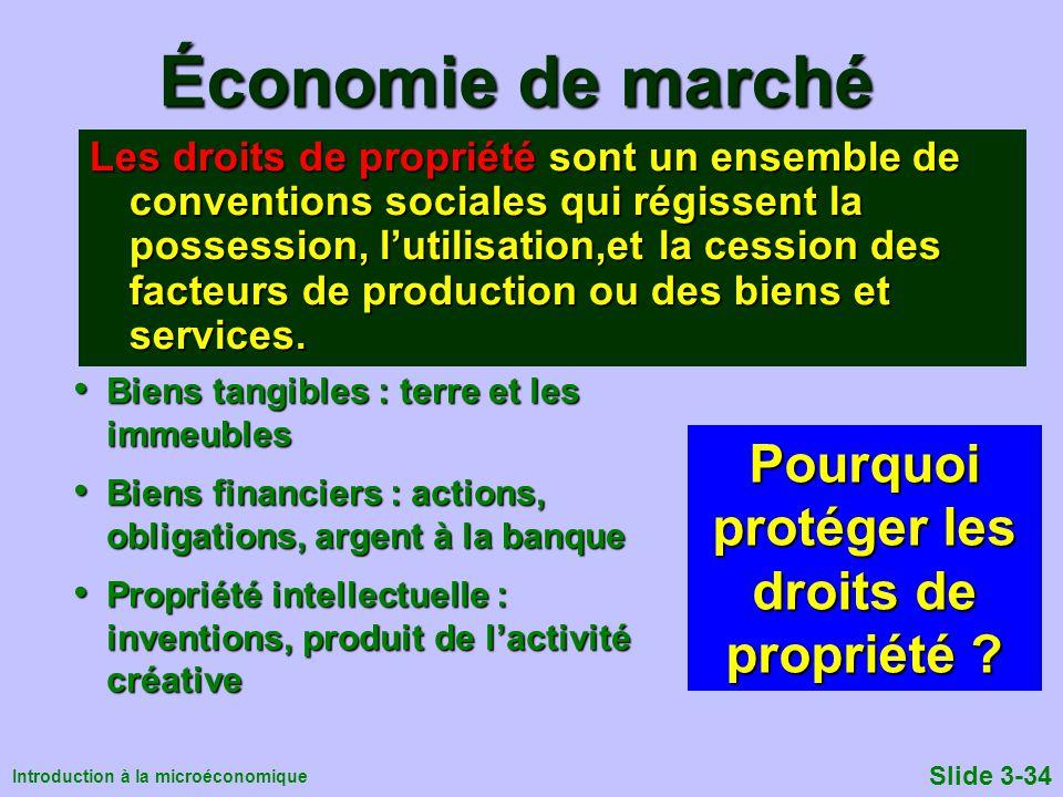 Introduction à la microéconomique Slide 3-34 Économie de marché Les droits de propriété sont un ensemble de conventions sociales qui régissent la poss