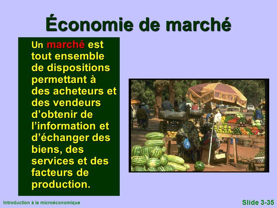 Introduction à la microéconomique Slide 3-35 Économie de marché Un marché est tout ensemble de dispositions permettant à des acheteurs et des vendeurs