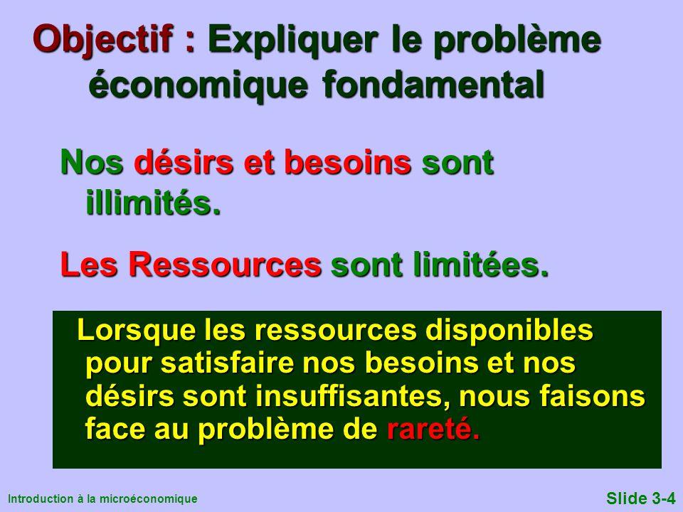 Introduction à la microéconomique Slide 3-4 Objectif : Expliquer le problème économique fondamental Lorsque les ressources disponibles pour satisfaire