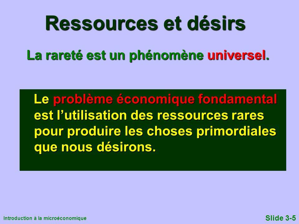 Introduction à la microéconomique Slide 3-5 Ressources et désirs La rareté est un phénomène universel. Le problème économique fondamental est lutilisa