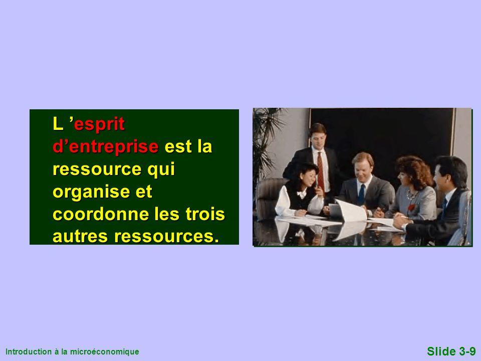 Introduction à la microéconomique Slide 3-9 L esprit dentreprise est la ressource qui organise et coordonne les trois autres ressources.