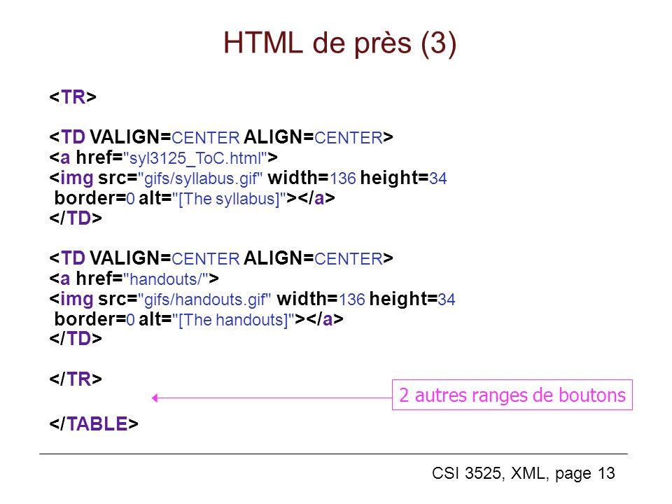 CSI 3525, XML, page 13 HTML de près (3) <img src=