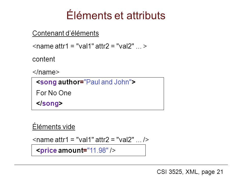 CSI 3525, XML, page 21 Éléments et attributs Éléments vide Contenant déléments content For No One