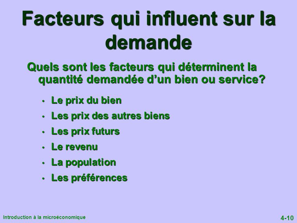 4-10 Introduction à la microéconomique Quels sont les facteurs qui déterminent la quantité demandée dun bien ou service.