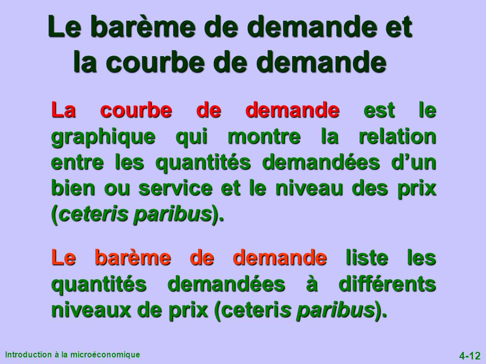 4-12 Introduction à la microéconomique Le barème de demande et la courbe de demande La courbe de demande est le graphique qui montre la relation entre les quantités demandées dun bien ou service et le niveau des prix (ceteris paribus).