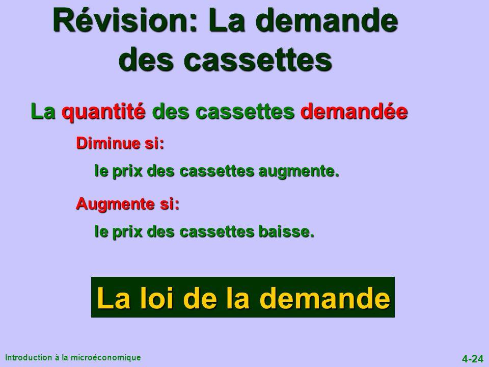 4-24 Introduction à la microéconomique Révision: La demande des cassettes La quantité des cassettes demandée Diminue si: le prix des cassettes augmente.