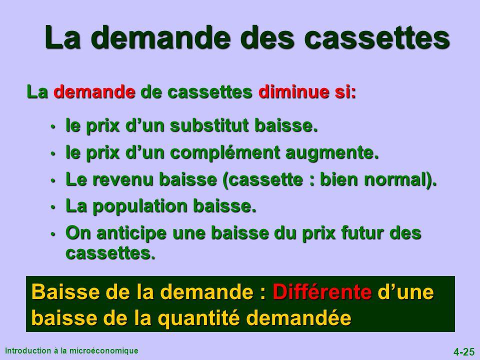 4-25 Introduction à la microéconomique La demande de cassettes diminue si: le prix dun substitut baisse.