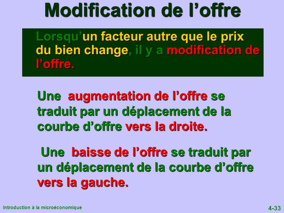 4-33 Introduction à la microéconomique Modification de loffre Lorsquun facteur autre que le prix du bien change, il y a modification de loffre.