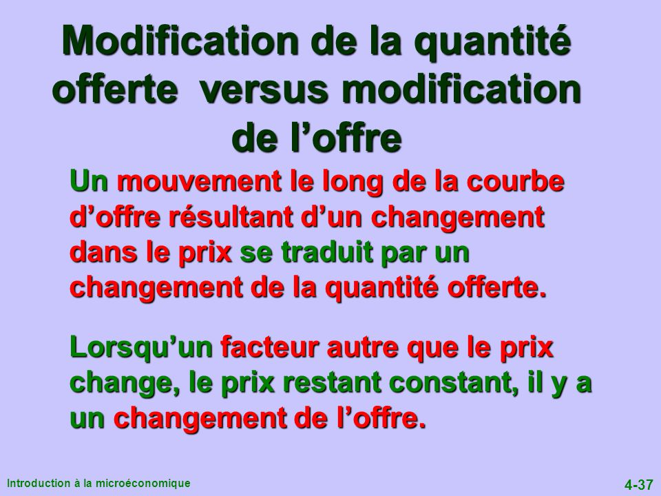 4-37 Introduction à la microéconomique Modification de la quantité offerte versus modification de loffre Un mouvement le long de la courbe doffre résu