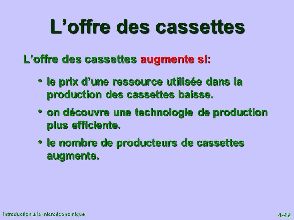 4-42 Introduction à la microéconomique Loffre des cassettes augmente si: le prix dune ressource utilisée dans la production des cassettes baisse.