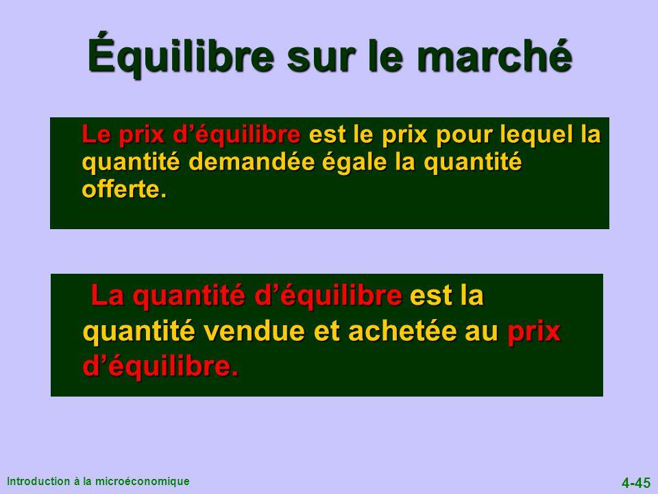 4-45 Introduction à la microéconomique Équilibre sur le marché Le prix déquilibre est le prix pour lequel la quantité demandée égale la quantité offerte.