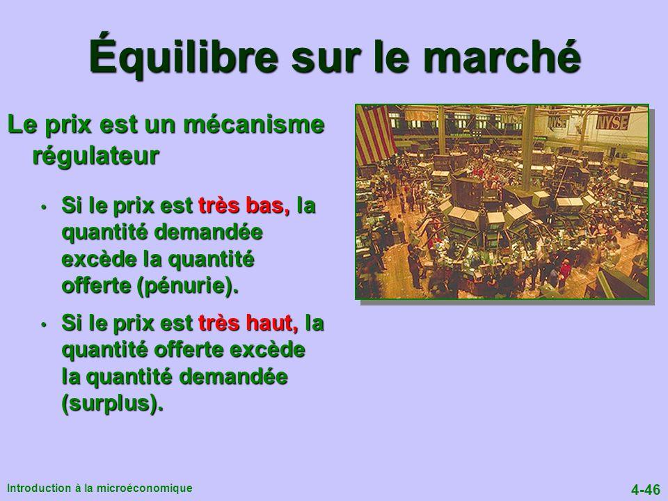 4-46 Introduction à la microéconomique Le prix est un mécanisme régulateur Si le prix est très bas, la quantité demandée excède la quantité offerte (pénurie).