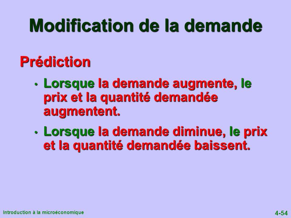 4-54 Introduction à la microéconomique Modification de la demande Prédiction Lorsque la demande augmente, le prix et la quantité demandée augmentent.