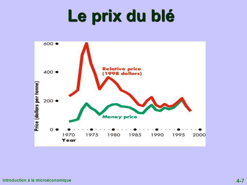 4-68 Introduction à la microéconomique Prédiction Lorsque la demande baisse et que loffre augmente, le prix baisse et la quantité échangée augmente, baisse ou reste inchangée.