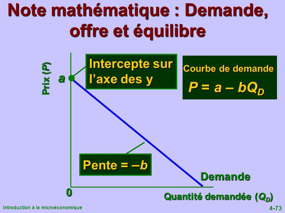 4-73 Introduction à la microéconomique Note mathématique : Demande, offre et équilibre a Demande Quantité demandée (Q D ) Prix (P) Intercepte sur laxe des y Pente = – b P = a – bQ D Courbe de demande 0